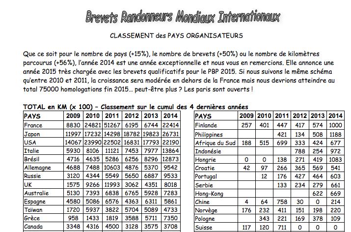 resultadosACP_2014_KMPaises
