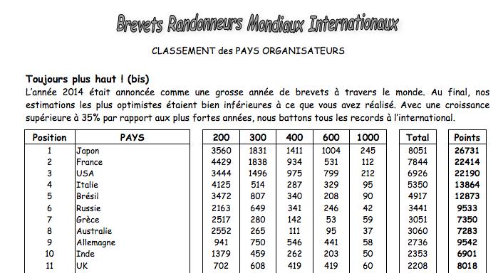 resultadosACP_2014_Paises